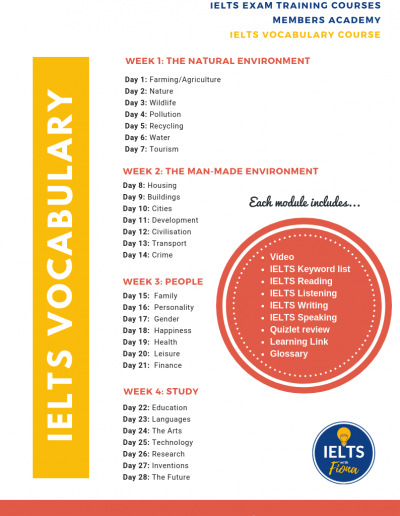 28-Day IELTS Vocabulary Booster