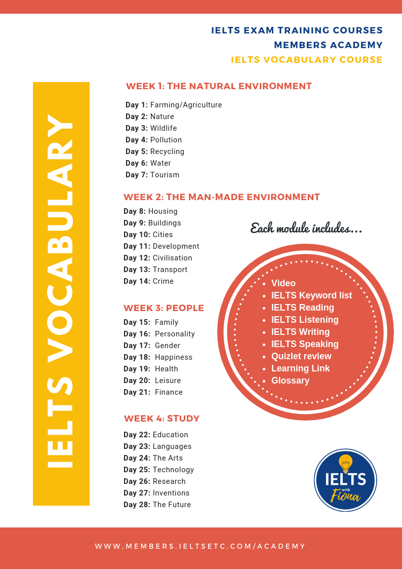IELTS 28-Day Vocabulary Booster Course