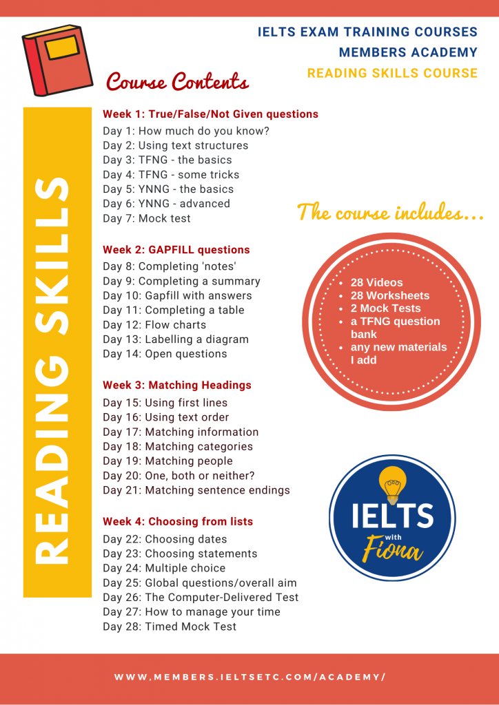 IELTS Reading Course IELTS with Fiona